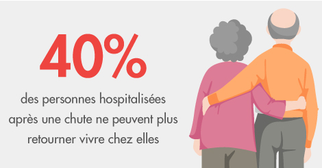 personne-agee-hospitalise